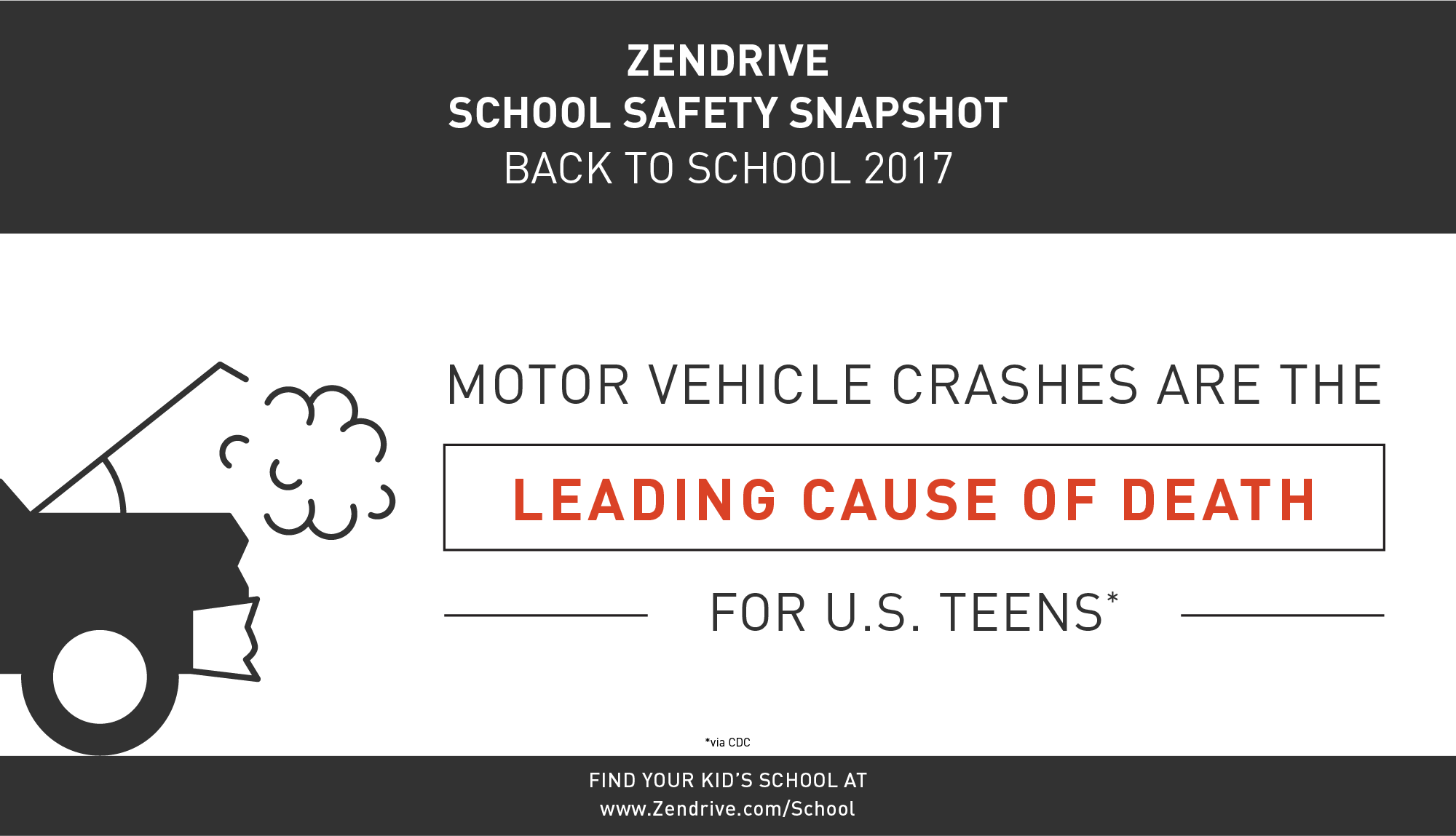 Zendrive.com analyzes the safety of school zones by measuring the number of distracted drivers. It mapped out areas around 75,000 schools nationwide and analyzed over 3.4 billion driver miles. The data collected gives a safety snapshot of April 2017. (Courtesy Zendrive)