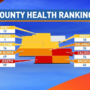 Kalamazoo among local counties making great health strides in new county report