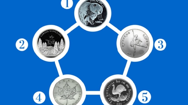 The Five Most Memorable Palladium Coins