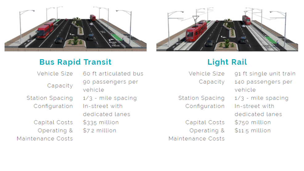 RTC seeks feedback on Maryland Parkway project that could include light rail