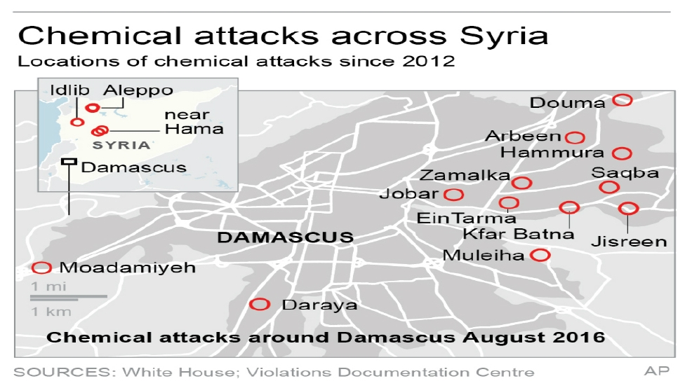 SYRIA graphic chemical attacks PIXLR.jpg
