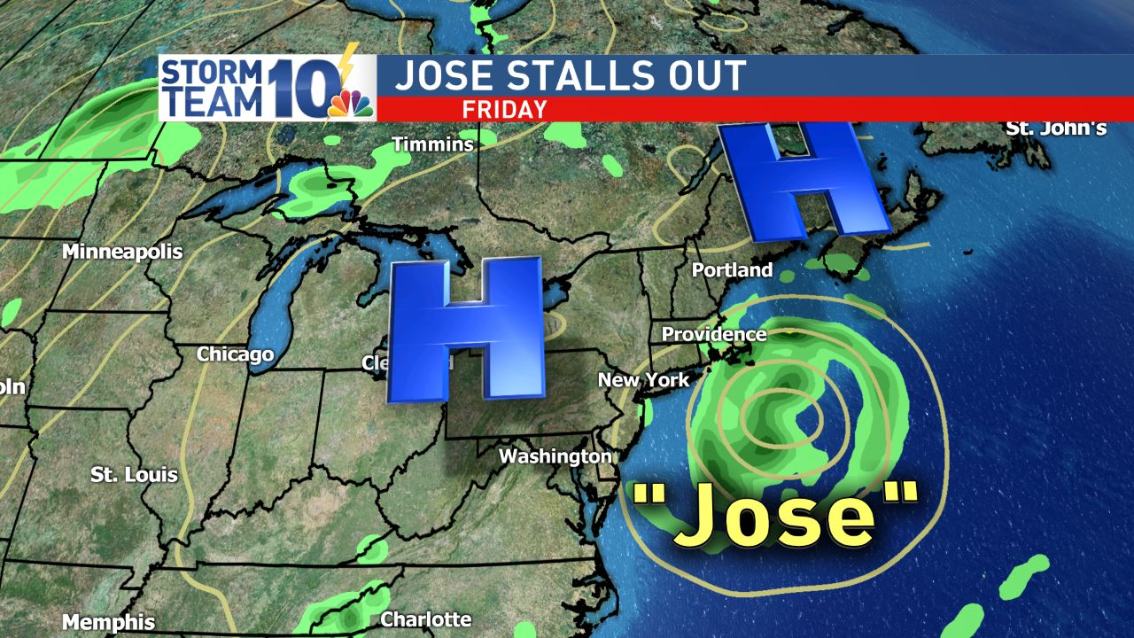 Jose is blocked by high pressure to the north