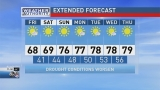ABC 33/40 Weather Authority:  Big change to cool weather today