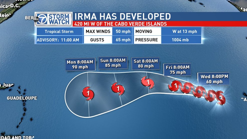 Officially Irma: Busy in the Tropics