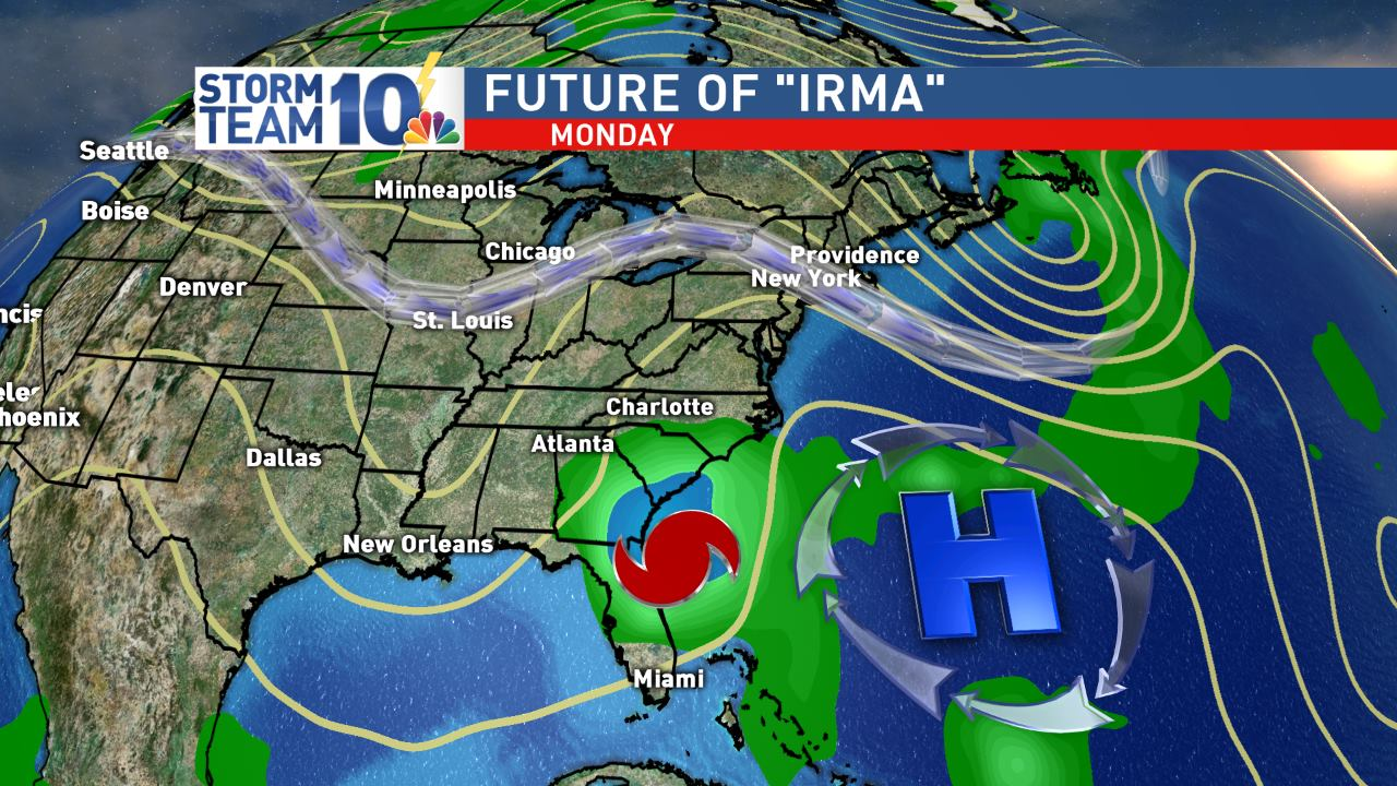 Weather pattern does not favor Irma reaching us as a hurricane